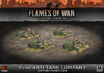 45mm Anti-Tank Company